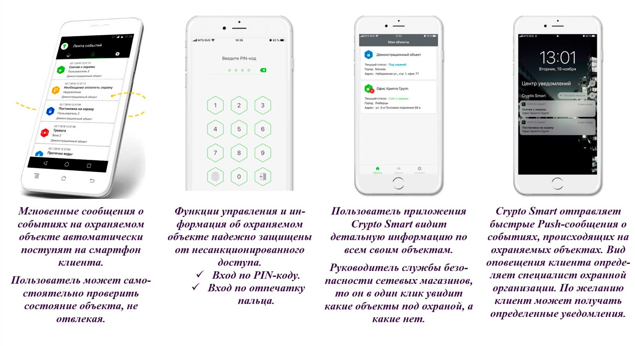 Crypto Smart - мобильное приложение