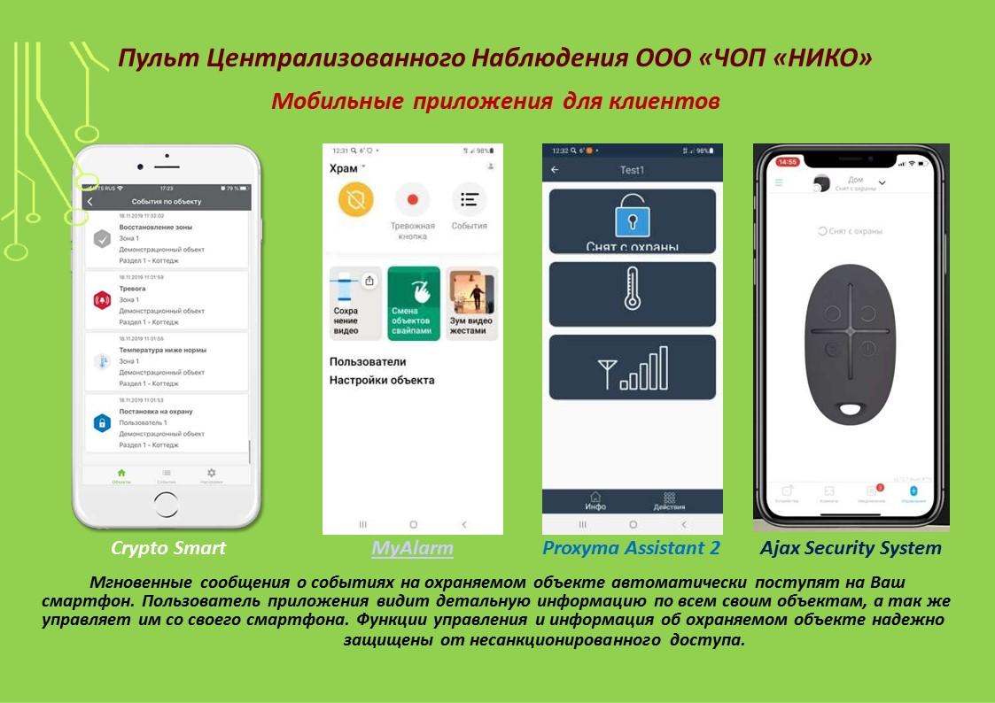 мобильные приложения для клиентов